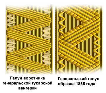 इन्सिग्निया रूसी सेना की रैंक है। XIX-XX सदी