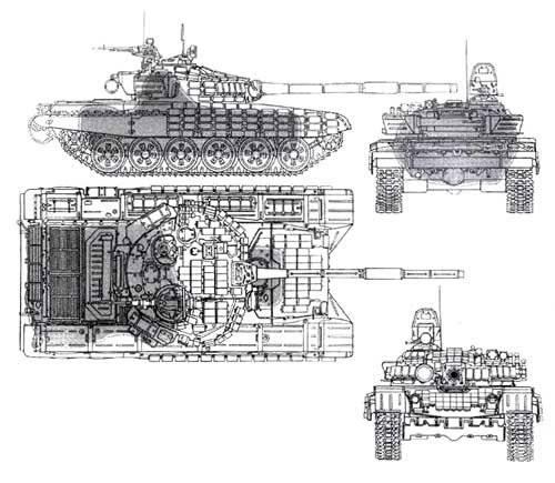 Схема поражения танков Т- 72 в Чечне в 1994–1996 гг. (по данным Стевена Залоги).  Разговор был о обычных зарядах к...
