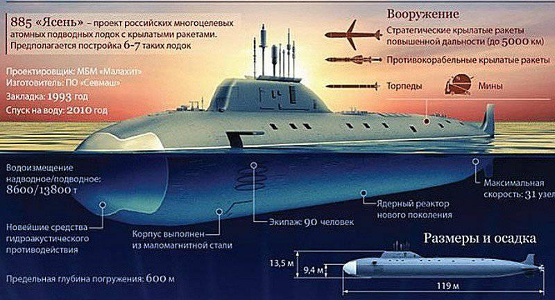 http://topwar.ru/uploads/posts/2012-02/1328643254_000.jpg