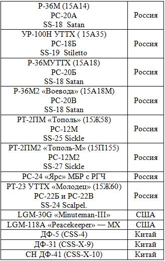 http://topwar.ru/uploads/posts/2012-02/1329161604_01.png