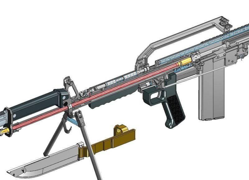 До выстрела ствол с затвором и затворной рамой имеет вид единого узла.  При производстве стрельбы.