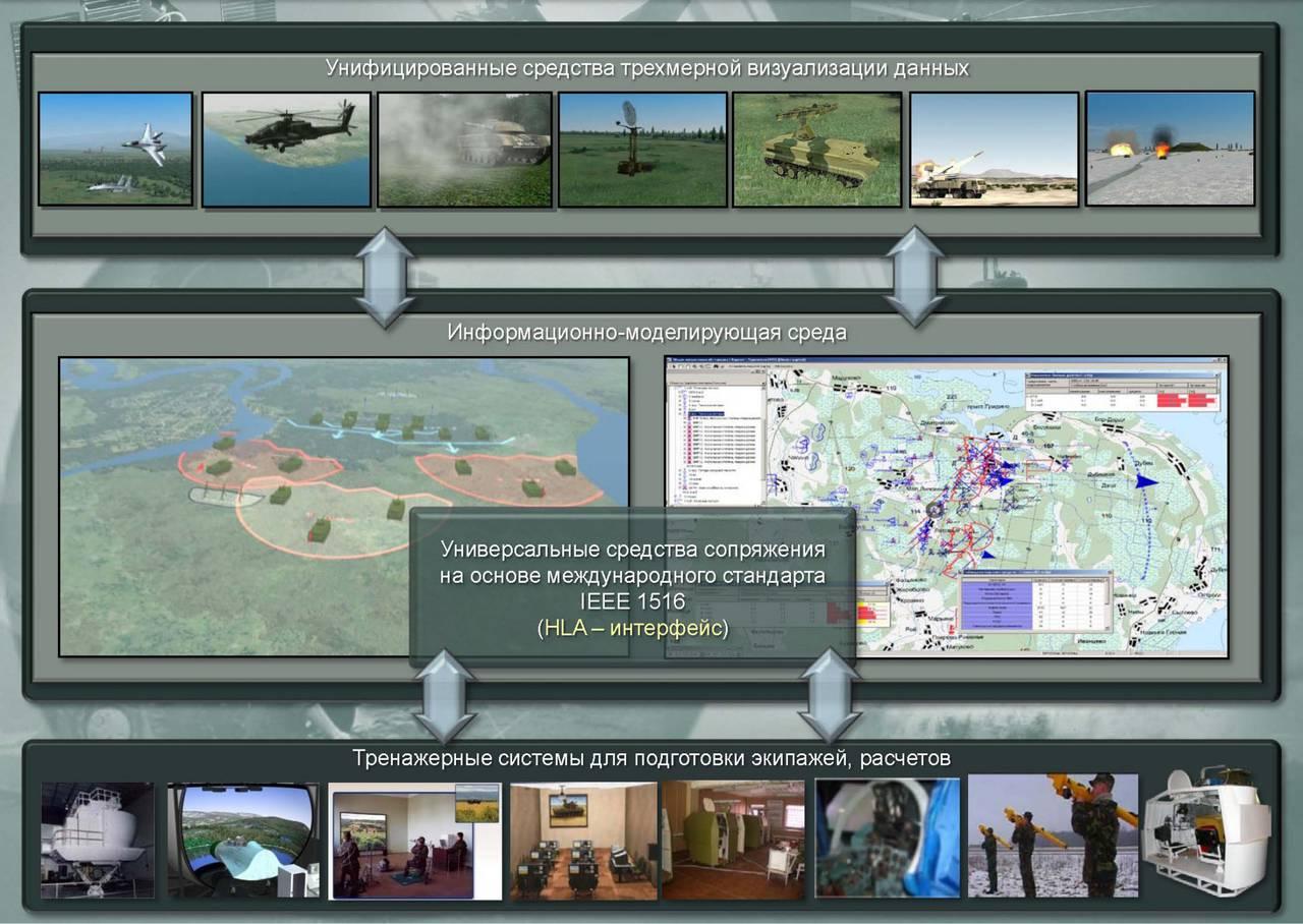 http://topwar.ru/uploads/posts/2012-03/1330677406_6.jpg