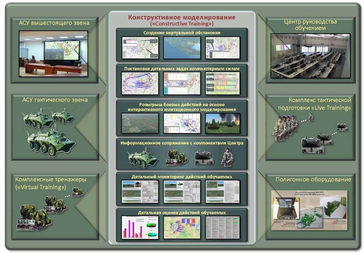 http://topwar.ru/uploads/posts/2012-03/1330677494_7.jpg