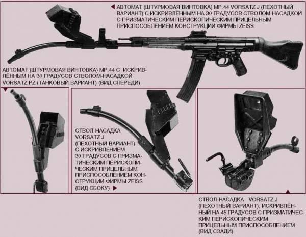 Arme miracle du Reich: fusil d'assaut StG 44 (canon incurvé et viseur infrarouge) 1332876318_stg44-30
