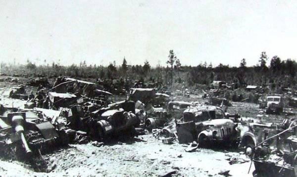 """Операция """"Багратион"""" - стратегическая наступательная операция лета 1944 года"""