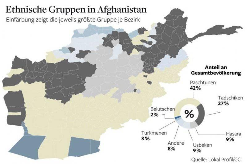 Афганистан без американцев