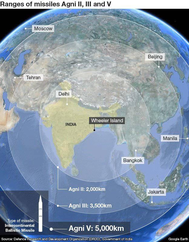 "भारतीय ""PEACEKEEPERS"" - अग्नि- I, II, III.IV, V"