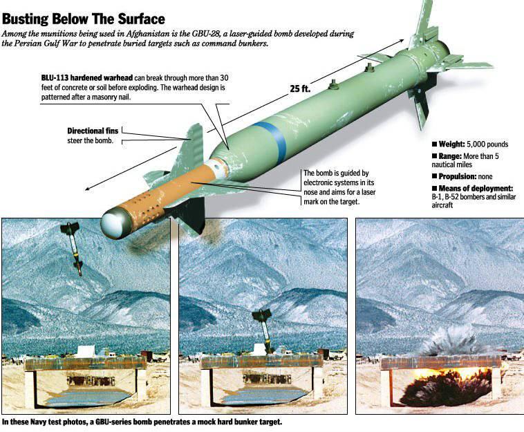 Bombe américaine contre le bunker ennemi