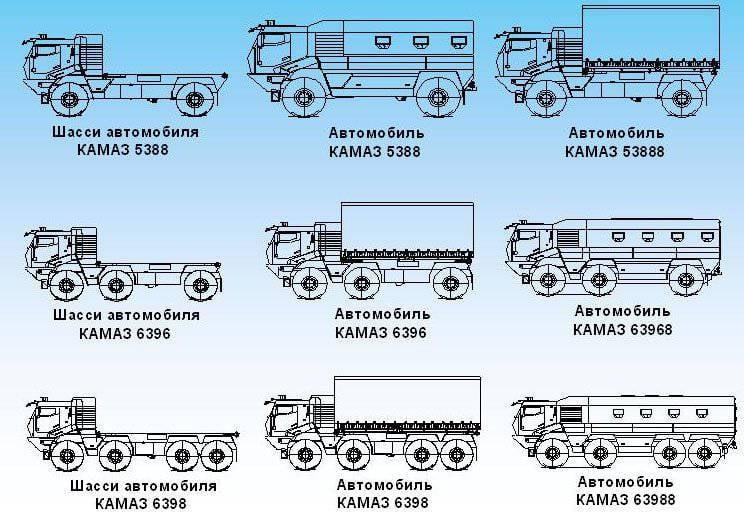 """来自卡马汽车厂的货车装甲车""""台风"""""""