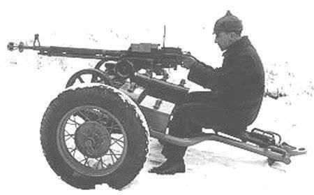 Ametralladora pesada DShK