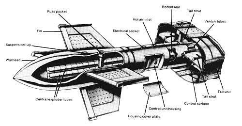 Guided bombs for the Luftwaffe
