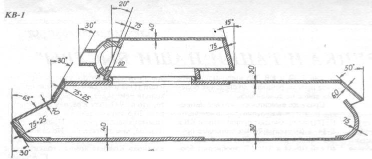 Схемы бронирования танков KB