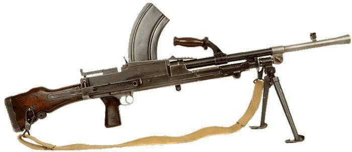 Ручной пулемет «Брэн»