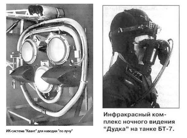 I primi dispositivi di visione notturna sovietici