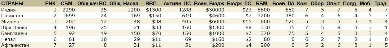 http://topwar.ru/uploads/posts/2012-06/1339585363_east-asia.jpg