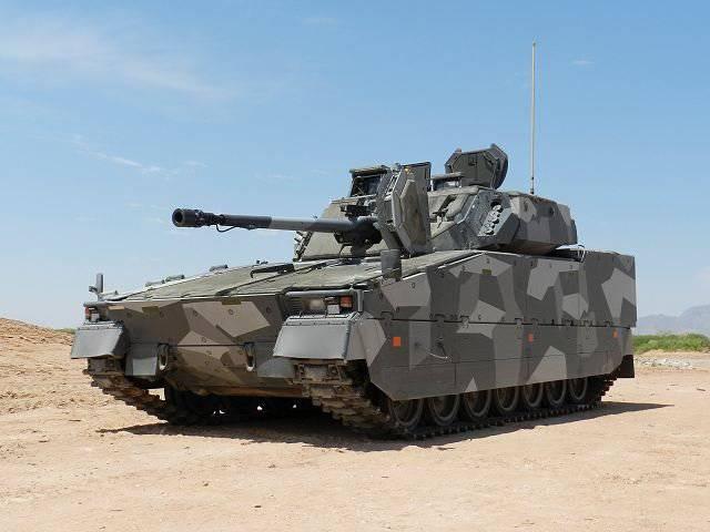 地上戦闘車:未来への現代性の影響