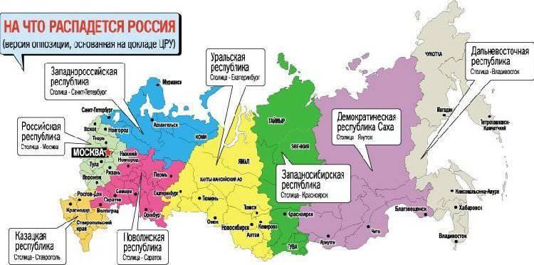 Исторические идеи о раздроблении России на базе иностранного финансирования