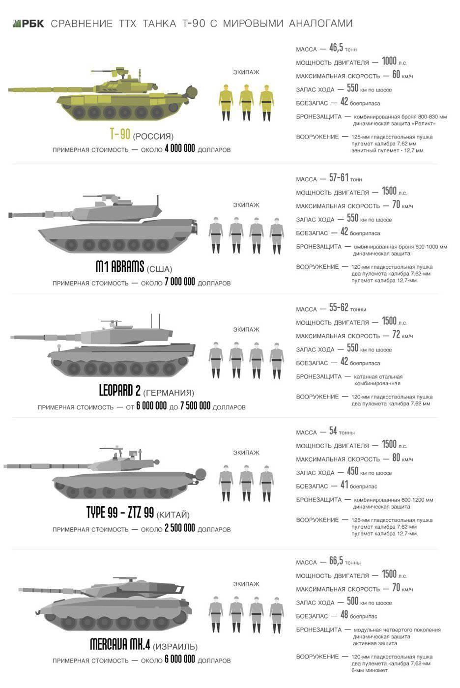 Военные приземляют летающий танк т 90