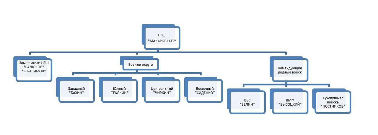 http://topwar.ru/uploads/posts/2012-07/1343114260_01.jpg
