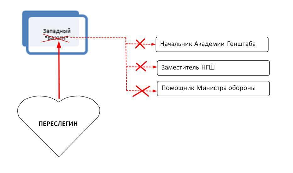 http://topwar.ru/uploads/posts/2012-07/1343114281_03.jpg