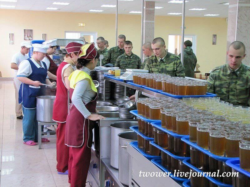 Инструкция по проведение сборов с молодыми военнослужащими в частях