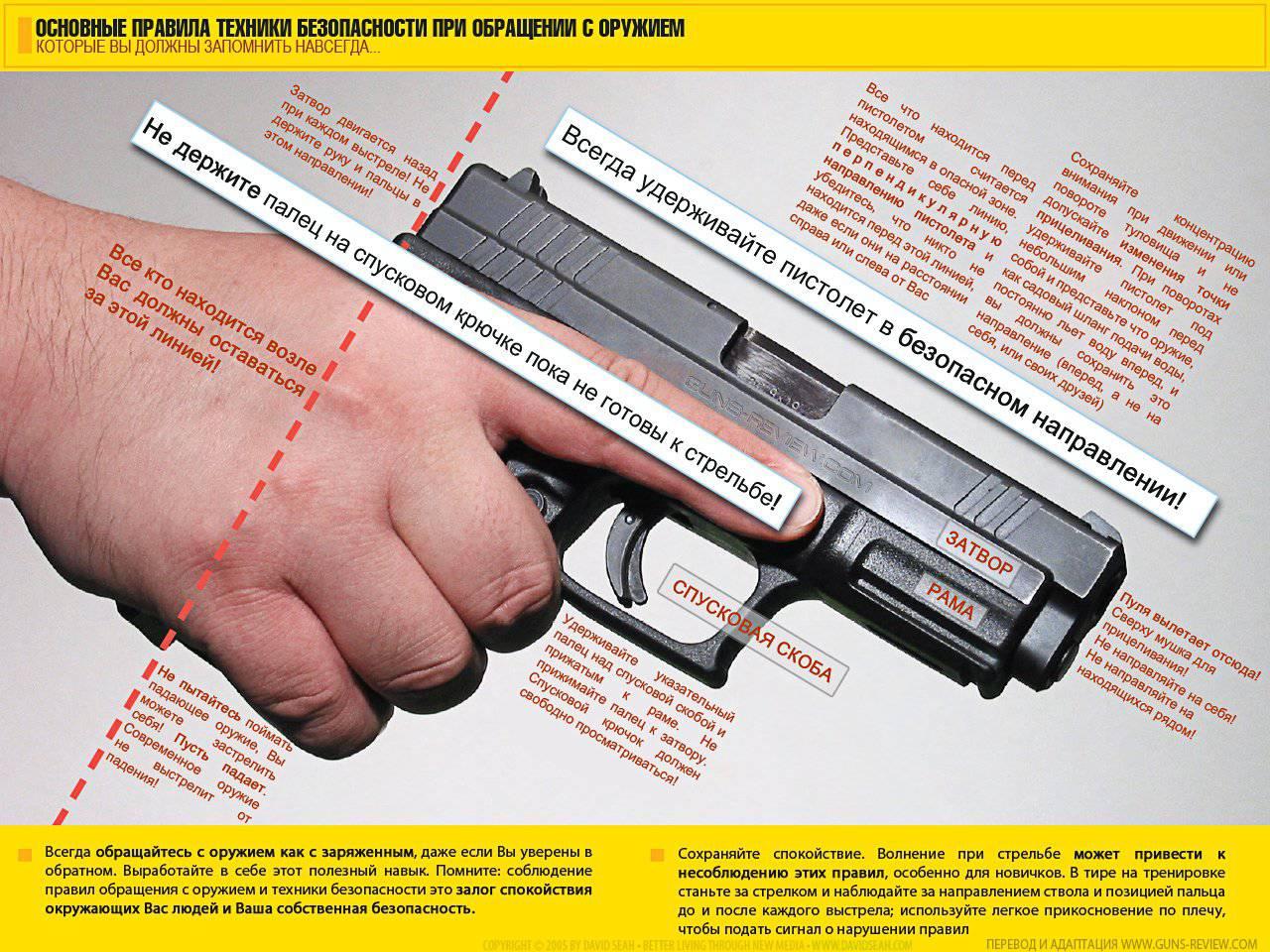 Инструкция по обращению с оружием