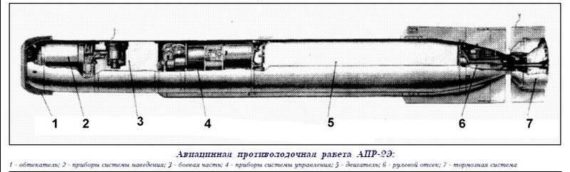 घरेलू पनडुब्बी रोधी विमानन का हथियार - APR-2