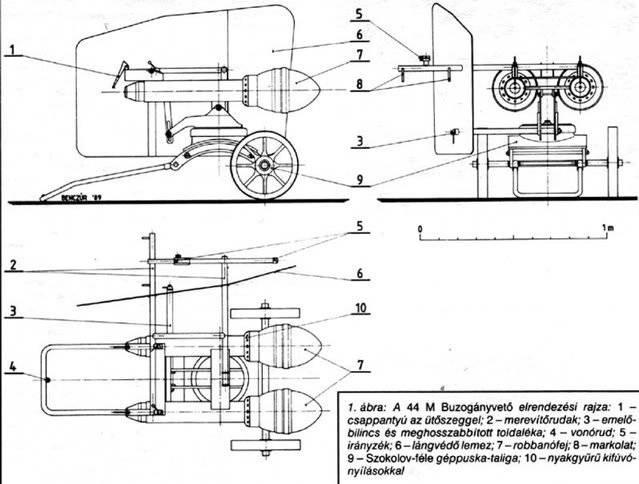 "Hungarian anti-tank missile launcher ""Bulava"" (Buzoganyveto) 1944 year"