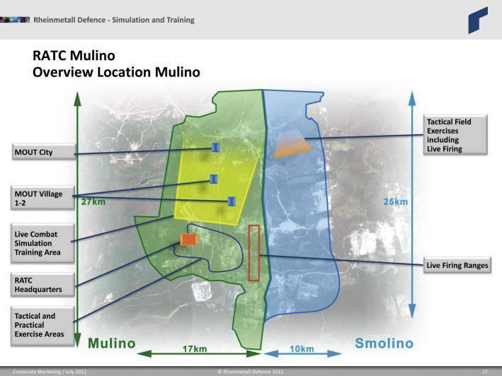 Россия достроила центр боевой подготовки в Мулино. С февраля начнутся испытания в полном объеме, - Шойгу - Цензор.НЕТ 3944