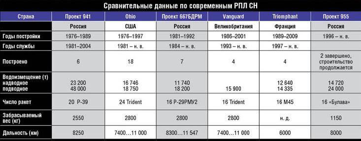 http://topwar.ru/uploads/posts/2012-08/1345023486_03.jpg