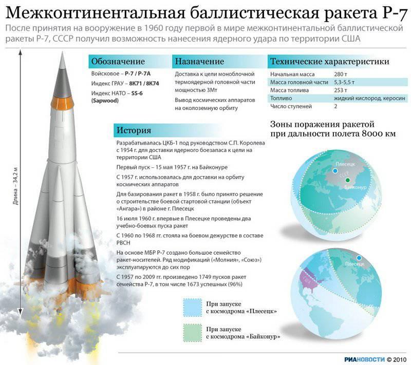 http://topwar.ru/uploads/posts/2012-08/1345501463_r-7.jpg