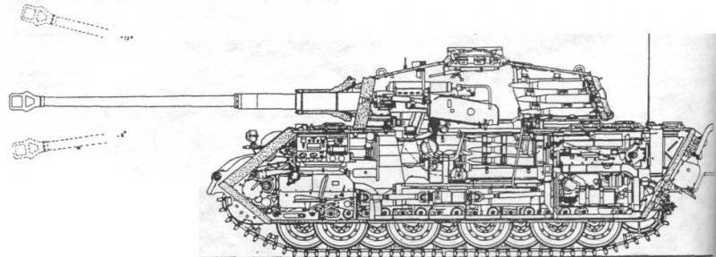 Германская бронетехника периода Второй мировой войны.