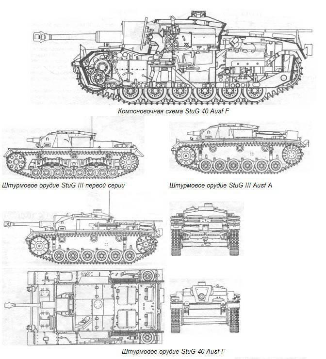 Gepanzerte Fahrzeuge Deutschlands im Zweiten Weltkrieg. Stug Assault Gun