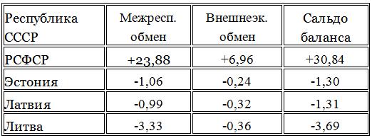 """Как эстонцы """"кормили"""" русских """"оккупантов""""..."""