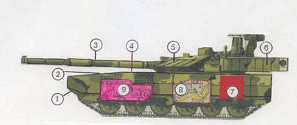 "State tests of the tank ""Armata"" just around the corner"