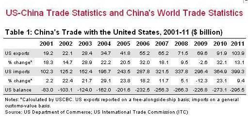 La fricción de dos gigantes económicos mundiales.