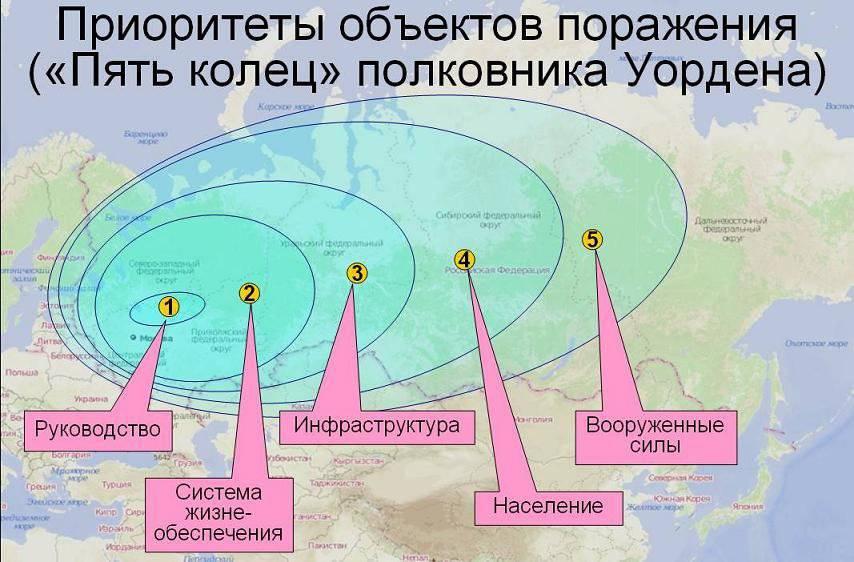 http://topwar.ru/uploads/posts/2012-09/1347717817_NCW-7.jpg