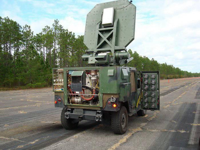 आधुनिक गैर-घातक हथियार