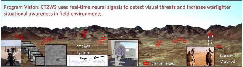脅威と標的の戦場における検知システム「CT2WS」