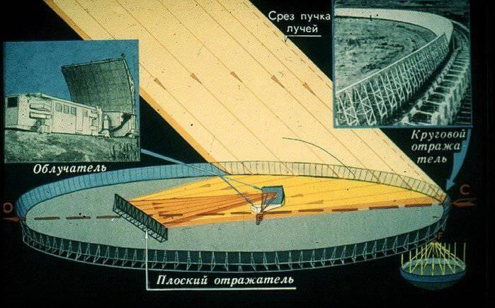 http://topwar.ru/uploads/posts/2012-10/1349217182_shema.jpg