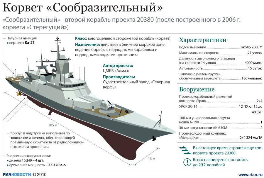 http://topwar.ru/uploads/posts/2012-10/1349994074_stereg-shema.jpg