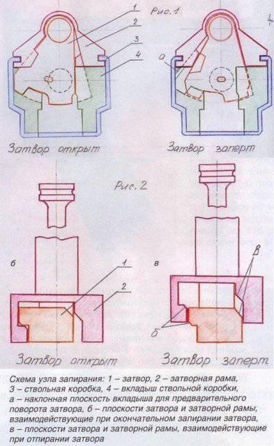 Autómatas de tamaño pequeño (Artículo II): Smerch Shevchenko, AEK-958 Konstantinova, AG-043 Simonova
