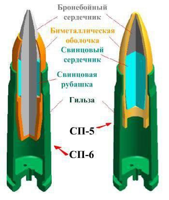 """小型自動機(第11条):OTs-9 """"Tiss""""、91A-3、SR-3およびSR-XNUMXM """"Whirlwind"""""""