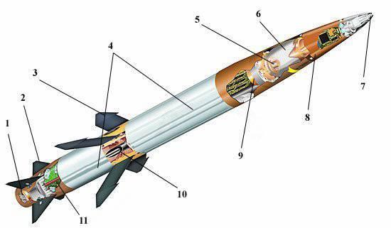 Схема ракеты Bolide