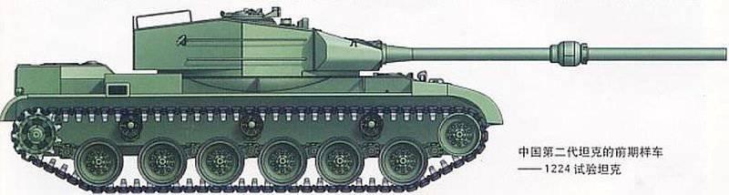 La principale génération de chars de bataille 2 de Chine - le projet WZ-1224 (1970-1980)