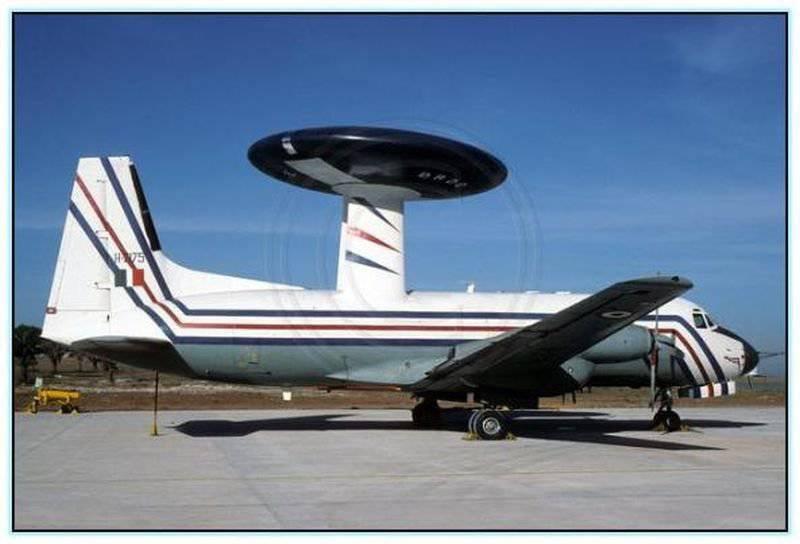 Prototipo indio DRLO Aviones desarrollo conjunto BAE / HAL - HS.748 AEW (1980-1990gg)