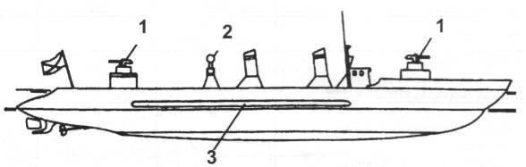 Подводные лодки С.К. Джевецкого