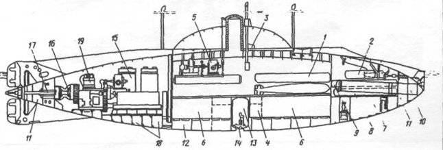 Общее расположение подводной