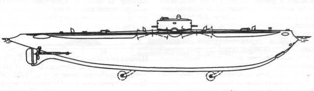 Submarinos de caimán