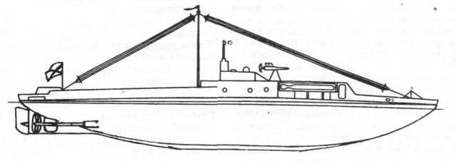 кайман подводная лодка